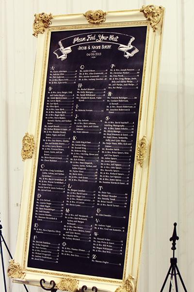 kartochki-rassadki3 7 идей для карточек рассадки гостей на свадьбе.