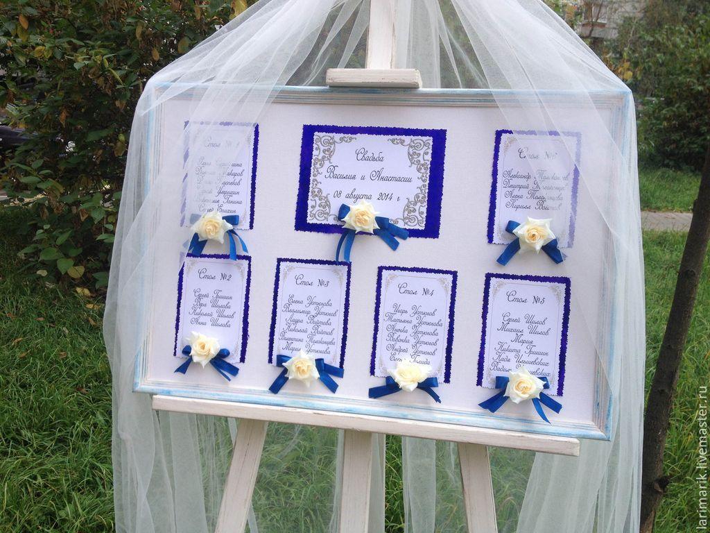 Как рассадить гостей на свадьбе из рубрики Советы по организации свадьбы - Свадьбалист: Все о свадьбе!